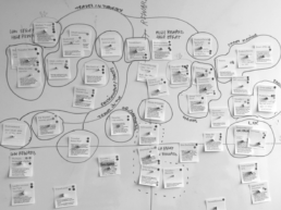 Business Innovation | Whiteboard Ideation